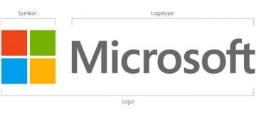 Logo mới của microsoft thay đổi sau 25 năm