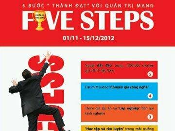 """Hanoi-Aptech: """"Five Steps"""" – 5 bước để thành đạt với nghề Quản trị mạng"""