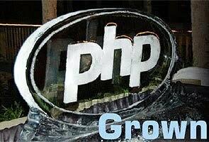 PHP – Khái niệm về hàm và gọi lại hàm