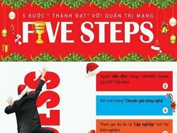 Read more about the article Chào đón tuần lễ Giáng sinh cùng khóa học Quản trị mạng Quốc tế tại Hanoi-Aptech