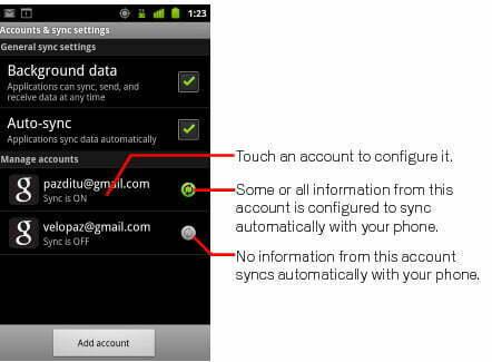 Những cách giúp sao lưu dữ liệu cho dế Android