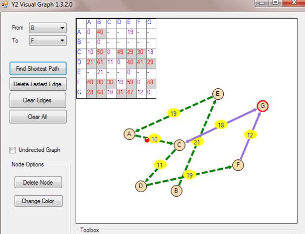 Y2 Visual Graph 1.3.2