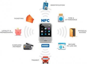 Những điều có thể làm với công nghệ NFC