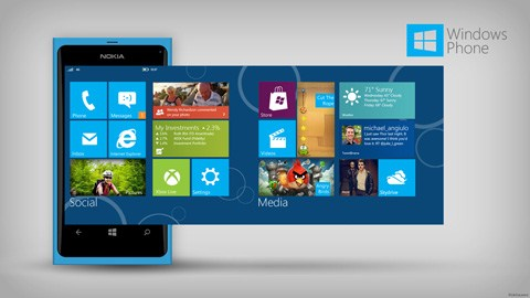 Read more about the article Cơ hội nào cho Windows Phone?