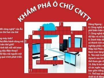 """Hanoi-Aptech: """"Khám phá ô chữ CNTT"""" – sân chơi cho bạn trẻ yêu IT"""