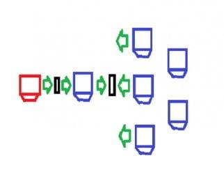 4-kinh-nghiem-quan-trong-giup-windows-xp-an-toan-mai-mai-hanoi-aptech-9