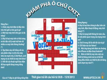 Hanoi – Aptech: Cơ hội cuối để các bạn sưu tập bộ đáp án 10 ô chữ CNTT