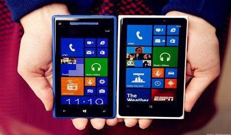 Windows Phone có bước tiến dài với phân khúc thị trường Châu Âu