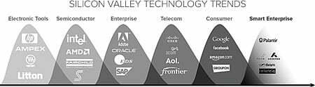 """Chủ nhân """"Làn sóng thứ 6"""" tại thung lũng Silicon sẽ tới Việt Nam-2"""
