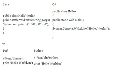 """Ngôn ngữ nào thích hợp để """"khởi động"""" việc học lập trình?-2"""