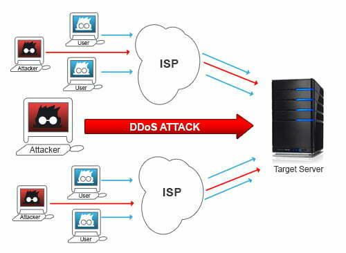 An ninh mạng 2014 sẽ đối mặt những vấn đề gì?-4