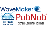 Read more about the article WaveMaker 6.6 phần mềm thiết kế web hỗ trợ Ajax