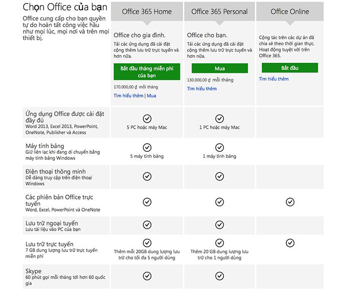 Office 365 Personal cho người dùng cá nhân chính thức ra mắt-2