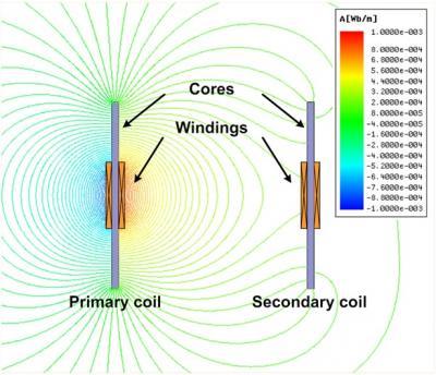 Bạn đã biết về DCRS, Công nghệ sạc không dây hiện nay?-2
