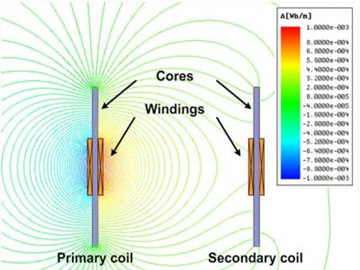 Bạn đã biết về DCRS, Công nghệ sạc không dây hiện nay?