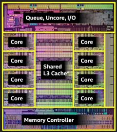 hệ thống 8 nhân chip haswell e