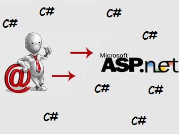 Hướng dẫn gửi mail trong ASP.NET