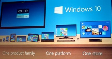 Windows 10 và tất cả những gì bạn cần biết